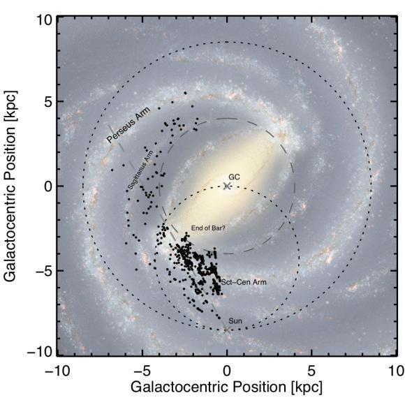 Illustration der Milchstraßen-Galaxie mit Ergebnissen aus der aktuellen Studie über frühe sternbildende Wolken. Jeder Punkt repräsentiert eine dunkle Wolke aus dichtem Gas und Staub, die im Begriff ist zu kollabieren und in Zukunft einen Sternhaufen hervorbringen wird. Die meisten dieser Regionen befinden sich in den Spiralarmen der Galaxie. (Rendering: R. Hurt, NASA / JPL-Caltech / SSC)