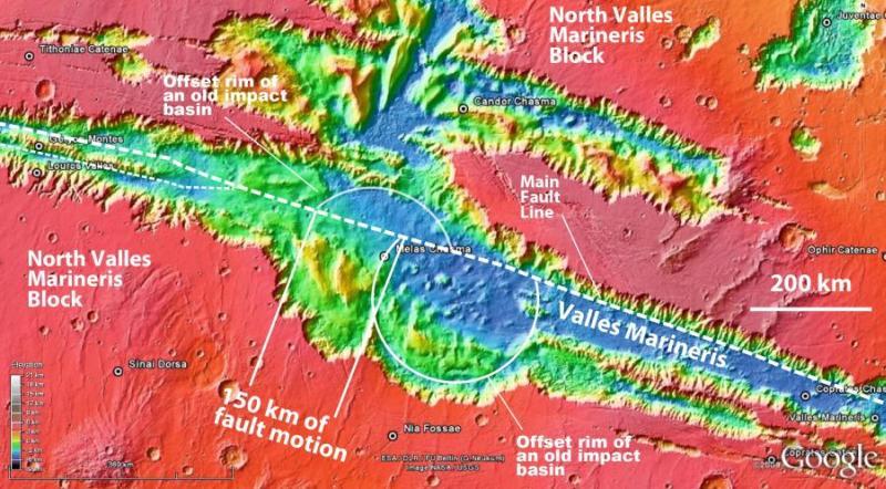 Das zentrale Segment von Valles Marineris auf dem Mars, wo ein alter, runder Einschlagkrater durch die Verwerfung um 150 Kilometer gegeneinander verschoben wurde. (Image from Google Mars created by MOLA Science Team)