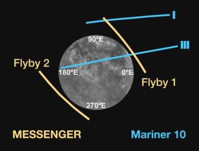Links sind die Flugbahnen zu sehen, die von den beiden Sonden MESSENGER und Mariner 10 während ihrer Flyby-Manöver vollzogen wurden. (Courtesy of NASA / Johns Hopkins University Applied Physics Laboratory / Carnegie Institution of Washington)