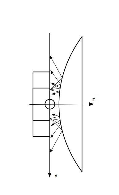 Diagramm der Wärmereflexionen (Frederico Francisco / Instituto de Plasmas e Fusao Nuclear)