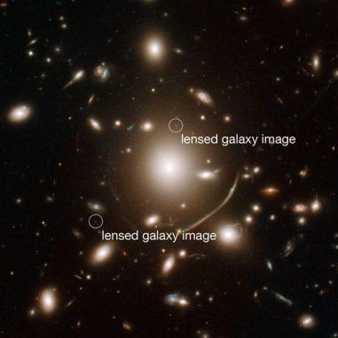Der Galaxienhaufen Abell 383 und die beiden markierten Bilder der Galaxie (NASA, ESA, J. Richard (CRAL) and J.-P. Kneib (LAM). Acknowledgement: Marc Postman (STScI))