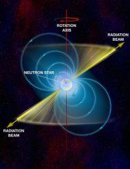 Schematische Darstellung eines Pulsars. (Bill Saxton, NRAO / AUI / NSF)