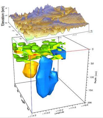 """Ein konvektiver """"Tropfen"""" der Lithosphäre (Levander Lab/Rice University)"""