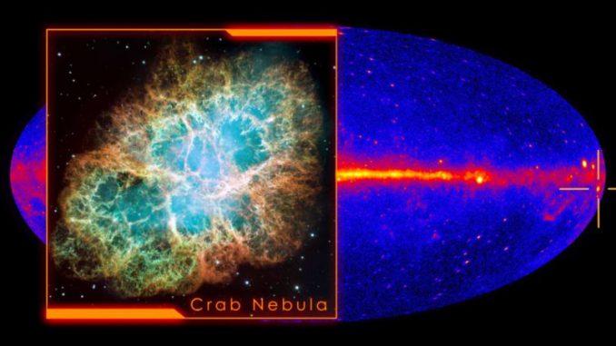 Ein Bild des Krebsnebels im sichtbaren Licht, aufgenommen vom Hubble-Teleskop innerhalb einer Gammastrahlenkarte des Himmels (NASA)