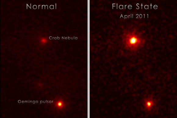 Gammastrahlenaufnahmen des Pulsars 20 Tage vor dem Ausbruch (links) und am 14. April (rechts) (NASA/DOE/Fermi LAT/R. Buehler)