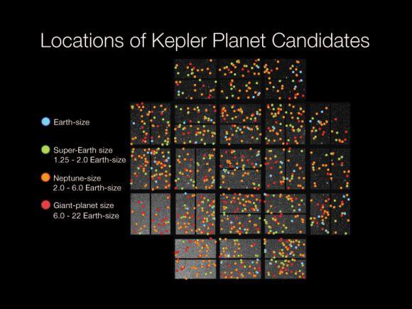 Die SETI Durchmusterung der UC Berkeley wird die erdähnlichsten der 1.235 Kepler Objects of Interest untersuchen (Courtsy of NASA/Ames Research Center, W.Stenzel)