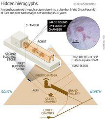 Position der Kammer innerhalb der Cheops Pyramide (Copyright: NewScientist)