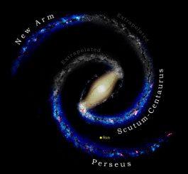 Schematische Darstellung der Struktur unserer Milchstraße. Graue Segmente wurde noch nicht entdeckt, sondern sind hier extrapoliert. (T. Dame)