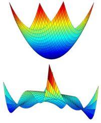 Die Graphen einer konvexen Funktion (oben) und einer nicht-konvexen Funktion (unten) (Amir Ali Ahmadi)