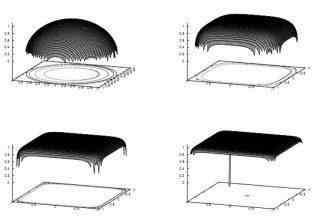 Wellenfunktion, die die Verformung eines Neutrons unter bestimmten Parametern beschreibt (Gaspar Moreno Navarro / Felipe J. Llanes-Estrada)