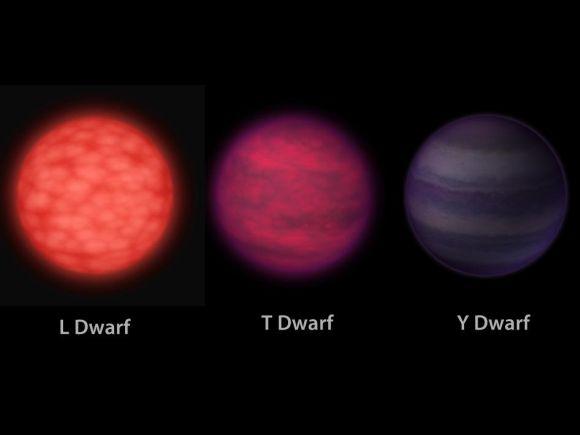 Vergleich des Erscheinungsbildes verschiedener Klassen von Braunen Zwergen (NASA / JPL-Caltech)