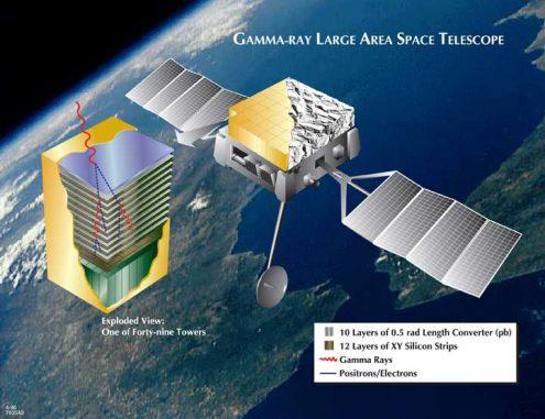 Künstlerische Darstellung des Fermi-Satelliten (NASA)