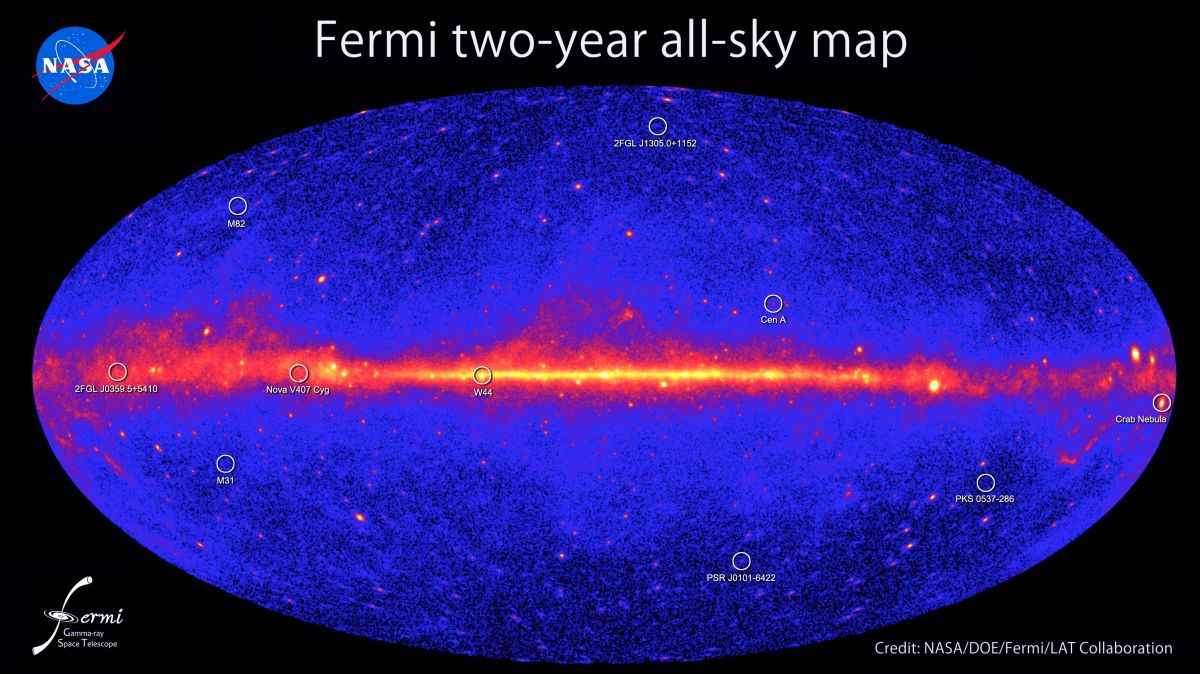 Eine Aufnahme des Himmels im Gammastrahlenbereich, basierend auf Daten des Fermi-Satelliten. Sie zeigt, wie der Himmel bei Energien größer als 1 GeV erscheint, sichtbares Licht liegt zwischen 2 und 3 eV. (NASA / DOE / Fermi LAT Collaboration)