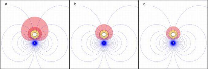 Simulierte Wirkung eines Antimagneten mit 10, 20 und 30 Schichten auf das Magnetfeld eines Stabmagneten (Alvaro Sanchez, Universitat Autònoma de Barcelona)