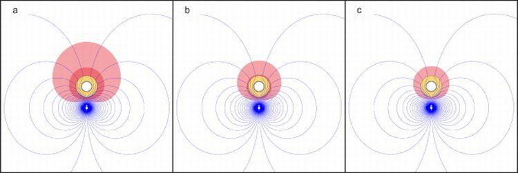 Magnetfelder Abschirmen