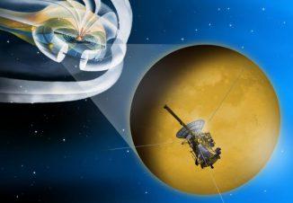 Schematische Darstellung der Interaktionen zwischen Saturn und Titan. ( NASA/JPL-Caltech)