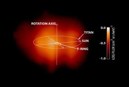 Saturns Magnetosphäre (Courtesy of NASA / JPL / John Hopkins University)