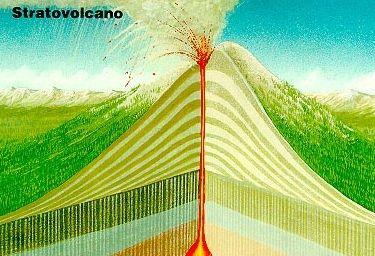 Aufbau eines Schichtvulkans (Courtesy of USGS)