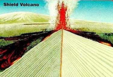 Aufbau eines Schildvulkans (Courtesy of USGS)