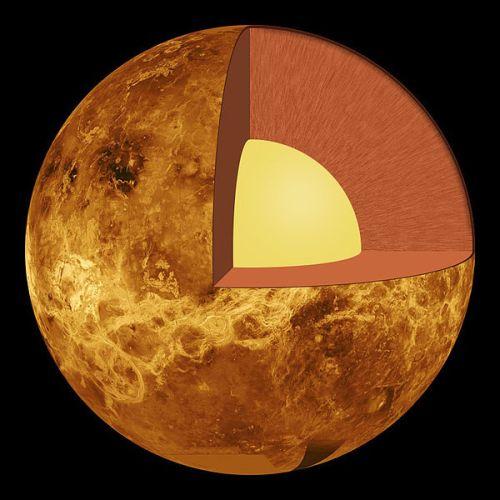 Schematischer Aufbau der Venus (Bildquelle: Wikipedia / CC BY-SA 3.0 / Vzb83)