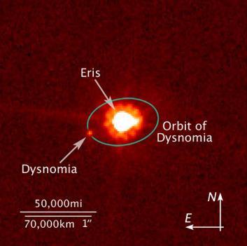 Die Umlaufbahn des Mondes Dysnomia um den Zwergplaneten Eris. (NASA / ESA and M. Brown (Caltech)