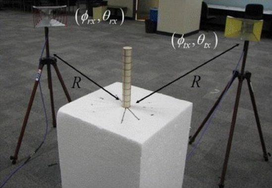 Versuchsaufbau des Experiments mit dem Transmitter (rechts) und dem Empfänger (links). In der Mitte befindet sich der zylindrische Stab, der im Mikrowellenbereich unsichtbar gemacht werden soll. (J C Soric et al. / IOP)