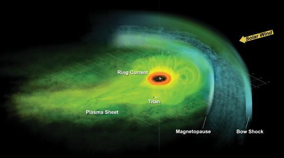 Künstlerische Darstellung der Magnetosphäre Saturns. (NASA / JPL / JHUAPL)