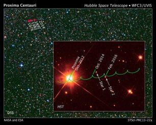 Die grüne Linie zeichnet die vorausberechnete Bahn des roten Zwergsterns Proxima Centauri am Himmel nach. Das Hintergrundbild zeigt einen größeren Ausschnitt des Himmels im Sternbild Centaurus (Zentaur). (NASA, ESA, K. Sahu and J. Anderson (STScI), H. Bond (STScI and Pennsylvania State University), M. Dominik (University of St. Andrews), and Digitized Sky Survey (STScI / AURA / UKSTU / AAO))
