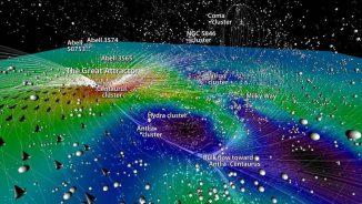 Ein Screenshot aus dem unten verlinkten Video. Diese Karte zeigt die Galaxienströme im lokalen Universum. Die Galaxien (weiße Kugeln) bewegen sich ähnlich wie tote Äste im Meer, wenn sie von den Strömungen zur nächsten größeren Massenansammlung, dem Großen Attraktor, getragen werden. (Helene Courtois, Daniel Pomarede, Brent Tully, Yehuda Hoffman and Denis Courtois)