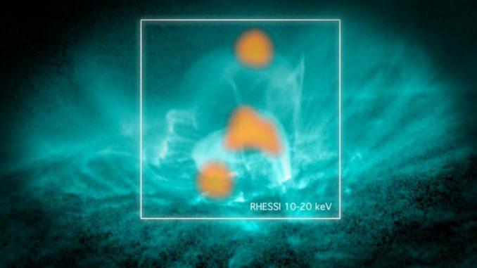 Daten zweier NASA-Satelliten bestätigen die direkte Beobachtung einer magnetischen Rekonnexion auf der Sonne. Das blaugrüne Bild stammt vom Solar Dynamics Observatory (SDO), die Daten des Reuven Ramaty High Energy Solar Spectroscopic Imager (RHESSI) sind orange gekennzeichnet. (NASA / SDO / RHESSI / Goddard)