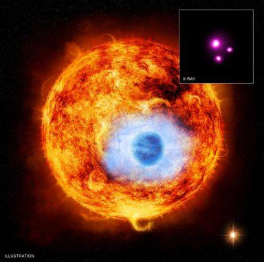 Illustration des Systems HD 189733 mit dem Zentralstern, seinem heißen Jupiter HD 189733b und dem schwachen, roten Begleiter (unten rechts). Das kleine Bild ist eine Chandra-Aufnahme des Systems. Es zeigt den Zentralstern (Mitte) und den schwachen Begleitstern (unten rechts). Die Quelle unten im Bild ist ein Hintergrundobjekt und gehört nicht zu dem System. (X-ray: NASA / CXC / SAO / K. Poppenhaeger et al; Illustration: NASA / CXC / M. Weiss)