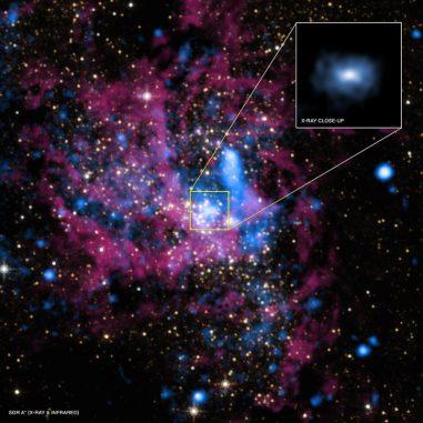 Aufnahme von der Umgebung des supermassiven Schwarzen Lochs Sagittarius A* im Zentrum unserer Milchstraßen-Galaxie. Die neue Studie ergab, dass ein Großteil des umgebenden Gases ausgestoßen wird und den Ereignishorizont des Schwarzen Lochs nicht erreicht. (X-ray: NASA / Umass / D.Wang et al., IR: NASA / STScI)