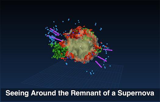 3D-Modell des Supernova-Überrests Cassiopeia A. Ein Klick auf das Bild führt zur Website mit dem 3D-Modell. Der Browser muss WebGL unterstützen, damit das Modell dargestellt werden kann. (Smithsonian Institution)