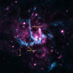 Die Region um das supermassive Schwarze Loch im Zentrum unserer Milchstraßen-Galaxie, Sagittarius A*. Die Positionen von Sagittarius A*, der beobachteten Schockfront und des entdeckten Jets sind gekennzeichnet. (X-ray: NASA / CXC / UCLA / Z.Li et al; Radio: NRAO / VLA)