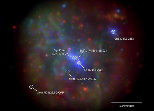 Dieses Bild des galaktischen Zentrums basiert auf Swift-Beobachtungen des Jahres 2013. Sagittarius A* liegt im Zentrum. Energiearme Röntgenstrahlung (300 - 1.500 Elektronenvolt, eV) ist rot markiert, mittelstarke Strahlung (1.500 - 3.000 eV) ist grün gekennzeichnet und hochenergetische Strahlung (3.000 - 10.000 eV) ist blau gefärbt. Die gesamte Belichtungszeit betrug 12,6 Tage. (Image Credit: NASA / Swift / N. Degenaar (Univ. of Michigan))