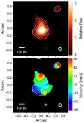 Oben: Karte der Wasserstoffemissionen von DLA2222-0946. Die kartierte Region umfasst nur einen Teil der Galaxie und hat einen Durchmesser von etwa 16.300 Lichtjahren. Die Position des Quasars im Hintergrund wurde mit einem Q markiert. Unten: Die entsprechende Karte von der Bewegung des Gases in der Galaxie. Rot bedeutet, dass es sich von uns entfernt, blau markiert eine Bewegung auf uns zu. (R. Jorgenson)