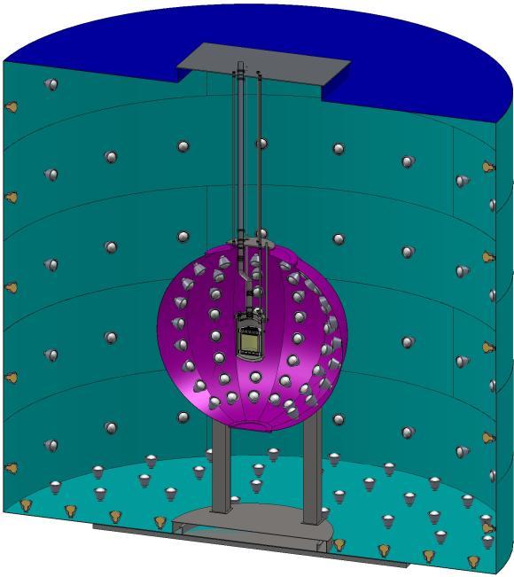 Schematischer Aufbau des DarkSide-50-Experiments. (Illustration courtesy of DarkSide-50, Gran Sasso National Laboratory)