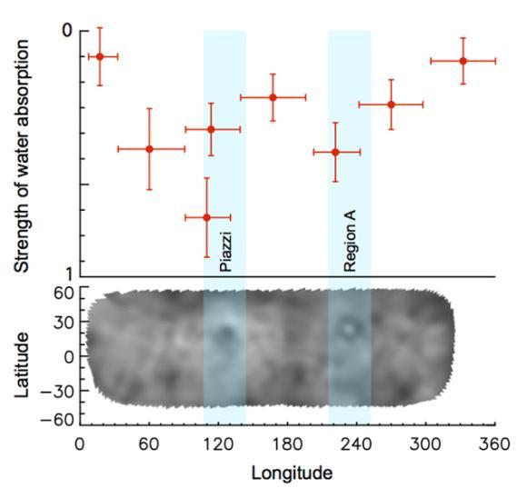 Diese Abbildung zeigt die Stärke der Wasserabsorption in Bezug auf die Oberfläche von Ceres. Das Absorptionssignal war im Bereich zweier dunkler Flecken am stärksten. (ESA / NASA / Adapted from Küppers et al.)