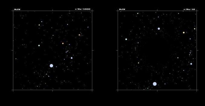 Ein computergeneriertes Bild eines Sternenfeldes (links) und wie es von einem Astronauten in der Nähe eines Schwarzen Lochs in der Bildmitte gesehen werden würde (rechts). Die Gravitation des Schwarzen Lochs erzeugt einige ungewöhnliche sichtbare Verzerrungen. Laut einer neuen Forschungsarbeit ist es prinzipiell möglich, dass Schwarze Löcher ohne Ereignishorizont entstehen, sogenannte nackte Singularitäten. (Robert Nemiroff, MTU)
