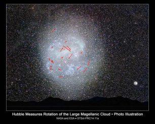 Illustration der Großen Magellanschen Wolke am Nachthimmel auf der südlichen Hemisphäre. Die Pfeile kennzeichnen die vorhergesagten Sternbewegungen in den nächsten sieben Millionen Jahren. (Image Credit: NASA, ESA, A. Feild and Z. Levay (STScI), Y. Beletsky (Las Campanas Observatory), and R. van der Marel (STScI) Science Credit: NASA, ESA, R. van der Marel (STScI), and N. Kallivayalil (University of Virginia))