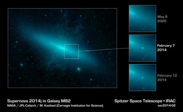 Spitzer-Aufnahmen der kürzlich entdeckten Supernova SN 2014J in der Zigarrengalaxie M82. (NASA / JPL-Caltech / Carnegie Institution for Science)