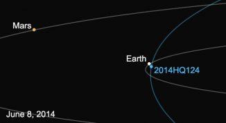 Dieses Diagramm zeigt die vorläufige Umlaufbahn des neu entdeckten Asteroiden 2014 HQ124 und seine relative Position zur Erde am 8. Juni 2014. (NASA / JPL-Caltech)