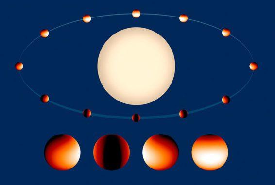Dies ist eine Temperaturkarte des Exoplaneten WASP-43b. Die weiß gefärbte Region auf der Tagseite ist circa 1.540 Grad Celsius heiß. Die Temperaturen auf der Nachtseite fallen auf unter 540 Grad Celsius. (NASA / ESA)