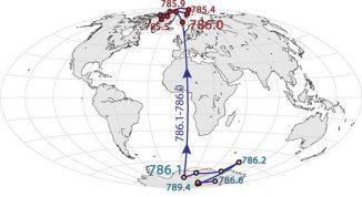 Diese Karte zeigt, wie der Magnetpol vor etwa 789.000 Jahren begann, mehrere tausend Jahre lang um Antarktika herumzuwandern, bevor er vor 786.000 Jahren in die jetzige Ausrichtung sprang. Jetzt befindet er sich in der Arktis. (UC Berkeley)