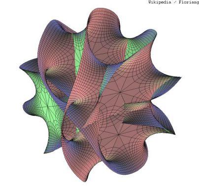Zweidimensionaler Schnitt durch eine Calabi-Yau-Mannigfaltigkeit. Solche mathematischen Konstrukte kommen bei der Beschreibung der Dimensionen in der Stringtheorie zum Einsatz. (Floriang, Wikipedia, CC BY-SA 3.0)
