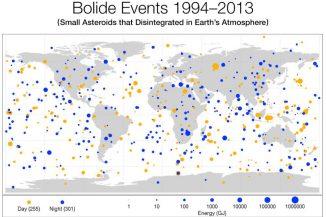 Diese Karte zeigt die Positionen, an denen kleine Asteroiden in die Erdatmosphäre eintraten und sehr helle Meteore erzeugten. Die Größen der Punkte sind proportional zur freigesetzten Energie und erfassen Objekte mit Durchmessern zwischen einem und 20 Metern. (Planetary Science)