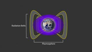 Eine Wolke aus kühlen, geladenen Teilchen, die sogenannte Plasmasphäre (hier violett), interagiert mit den Teilchen in den Strahlungsgürteln der Erde (hier grau), um eine undurchdringbare Barriere zu schaffen, die die schnellsten Elektronen daran hindert, sich unserem Planeten zu nähern. (NASA / Goddard)