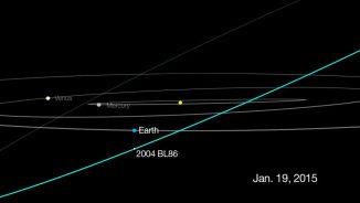 Diese Grafik zeigt die Passage des Asteroiden 2004 BL86, der am 26. Januar 2015 in dreifacher Mondentfernung an der Erde vorbeifliegen wird. Momentan ist er nur für Amateurastronomen auf der Südhalbkugel zu sehen. (NASA / JPL-Caltech)