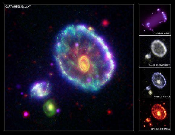 Kompositbild der Wagenradgalaxie - aufgeschlüsselt nach den Daten der beteiligten Teleskope. (NASA / JPL / Caltech / P. Appleton et al. X-ray: NASA / CXC / A.Wolter & G. Trinchieri et al.)