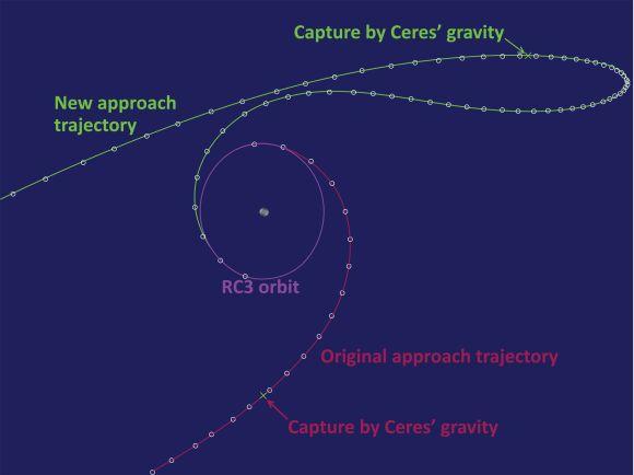 Der ursprüngliche Kurs (rot) und der neue Annäherungskurs der Raumsonde Dawn (grün). (NASA / JPL)